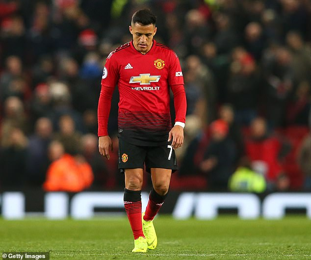 Alexis Sanchez transfer showcases exactly what is wrong at United